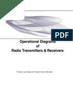 Diagramas de transmisores y receptores
