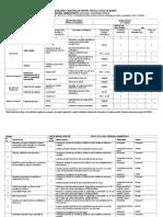 Fisa de Evaluare Riscuri - Personal Administrativ