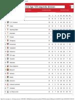 Clasificacion Liga 123 Segunda Division - Buscar Con Google