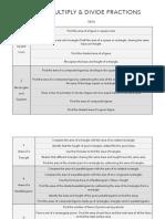 Unit 5 Overview