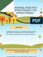 Materialdidcticoestructuradoynoestructurado 150623185308 Lva1 App6891