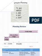 4. Aggregate Production Planning