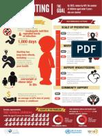 Infographic Stunting