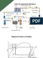 capacitacion basica.pptx