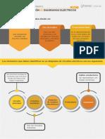 Leccion 3_Infografia 3_Interpretación de Diagramas Eléctricos