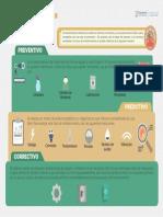 Leccion 3_Infografia 2_Tipos de Mantenimientos