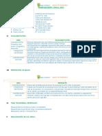 Programación Anual 5to y 6to Pierina