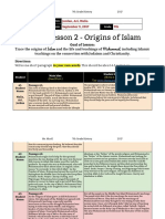unit 1  lesson 2 - 7th grade - origins of islam - jordan gross