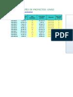 Plantilla de Excel Con Gráficos de Gantt Para Gestión de lProyectos (1)