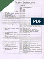 Mau Allahabad Centre List 2018 Sansodhit 05-03-2018