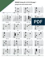 Dadgad Chords