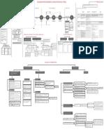 ESQUEMA PROCEDIMIENTO PROCESAL PENAL.pdf