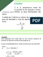 _Distribuição t Student Distrib. Da Proporção e Da Variância (1)