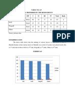 Rank Analysis