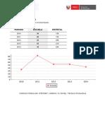 cifras2014 (2)