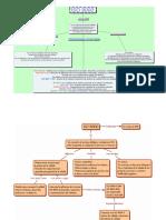 mapas administracion