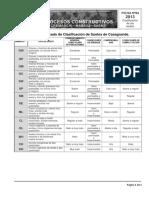 SISTEMA DE CLASIFICACION GENERAL DE CASA GRANDE.pdf
