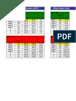 Elliott Wave Analysis Spreadsheet (1)