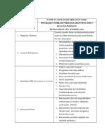 Pakf (Benign Prostat Hyperplasia)Polos