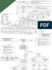 202235293-Mapa-Conceptual-Auditoria (3).pdf