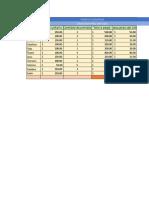 Etiquetas Excel-Productos en Centro Comercial