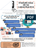 Plataforma Capacitación_Infografía