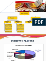 8605389 Market Study of Paint Industry