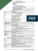 PDF Chart