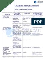 cuadro_de_licencias_personal_docente.doc