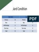 ward condition 120917.pptx