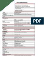 Daftar Diagnosa Pasien Bpjs