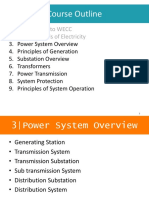 =INTRO_MOD_3-PowerSys-Gen=rev2015-June