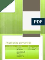 Presentation pnemonia.pptx