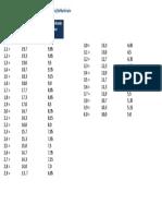 notenumrechnung.pdf