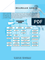 Bab 1 PERSAMAAN GERAK.pdf