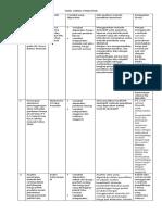 tabel jurnal penelitian.docx