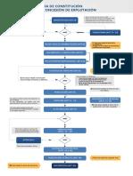constituir-una-concesion-de-explotacion-minera.pdf