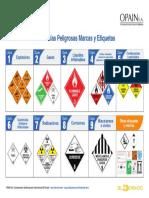 Afiche-ETIQUETAS-DE-RIESGO-DE-MATERIALES-PELIGROSOS.pdf