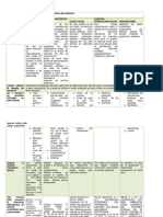 matriz fase II.docx