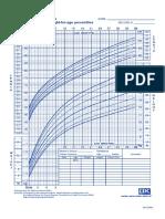 Gráficos de Acompanhamento - Cdc
