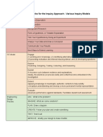 copy of comparing frameworks for the inquiry approach - various inquiry models