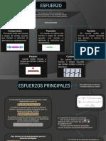 Presentacion Esfuerzo, Esfuerzo Principal y CIRCULO DE MORH