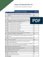 Reguli + Evaluare Proiecte