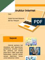 Ppt Infrastruktur Internet