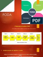 MATRIZ DOFA.pdf