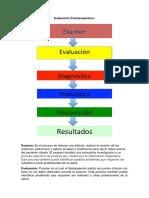 Evaluación Fisioterapéutica