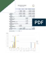 Datos Estadsticos de Licencias 2018