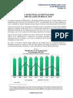 Cuenta Satélite de las Instituciones Sin Fines de Lucro de México