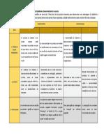 Tarefa 6.3 – Reflexão Sobre a Implementação Da Cidadania e Desenvolvimento Na Escola