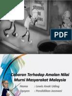 Cabaran Terhadap Amalan Nilai Murni Masyarakat Malaysia